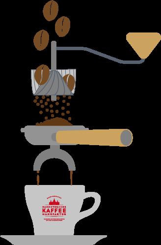 Espressozubehör online kaufen